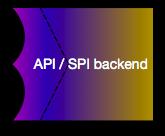 API/SPI Backend