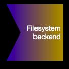 Filesystem Backend
